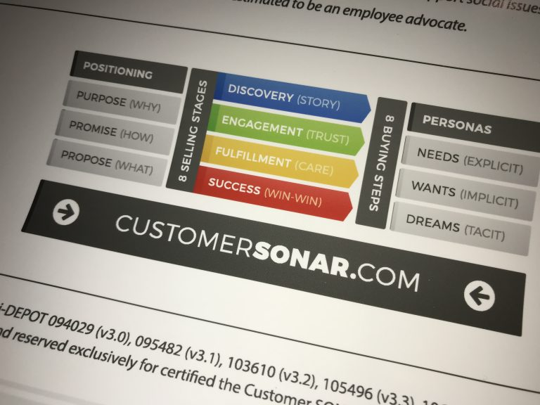The Making of the Customer SONAR™