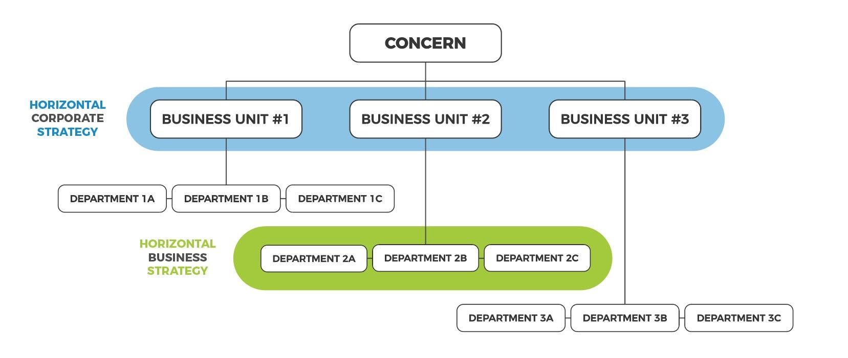 ROUNDMAP-Horizontal-Strategy