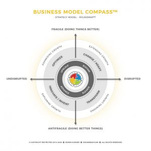 ROUNDMAP_4M_Business_Copyright_Protected_2020