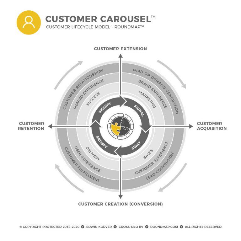 ROUNDMAP_Customer_Carousel_Copyright_Protected_2020