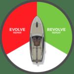 ROUNDMAP_Evolve-Revolve