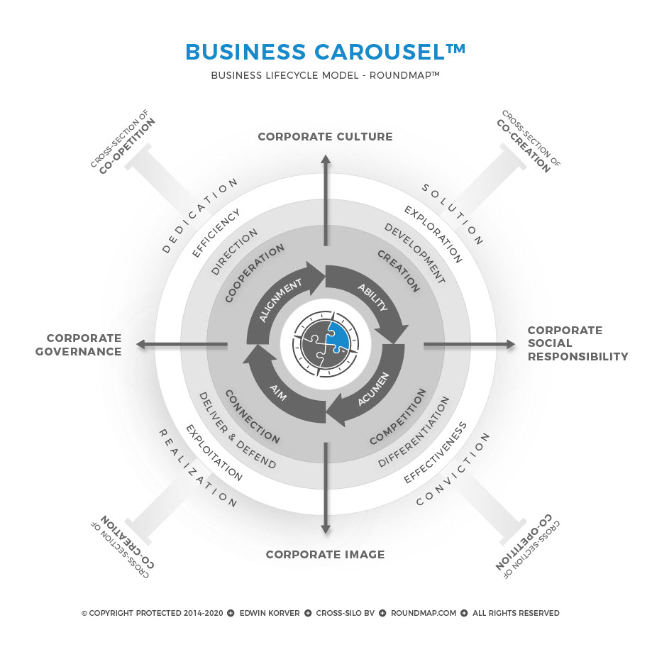 ROUNDMAP_Framework_Business_Carousel_Copyright_Protected_2020
