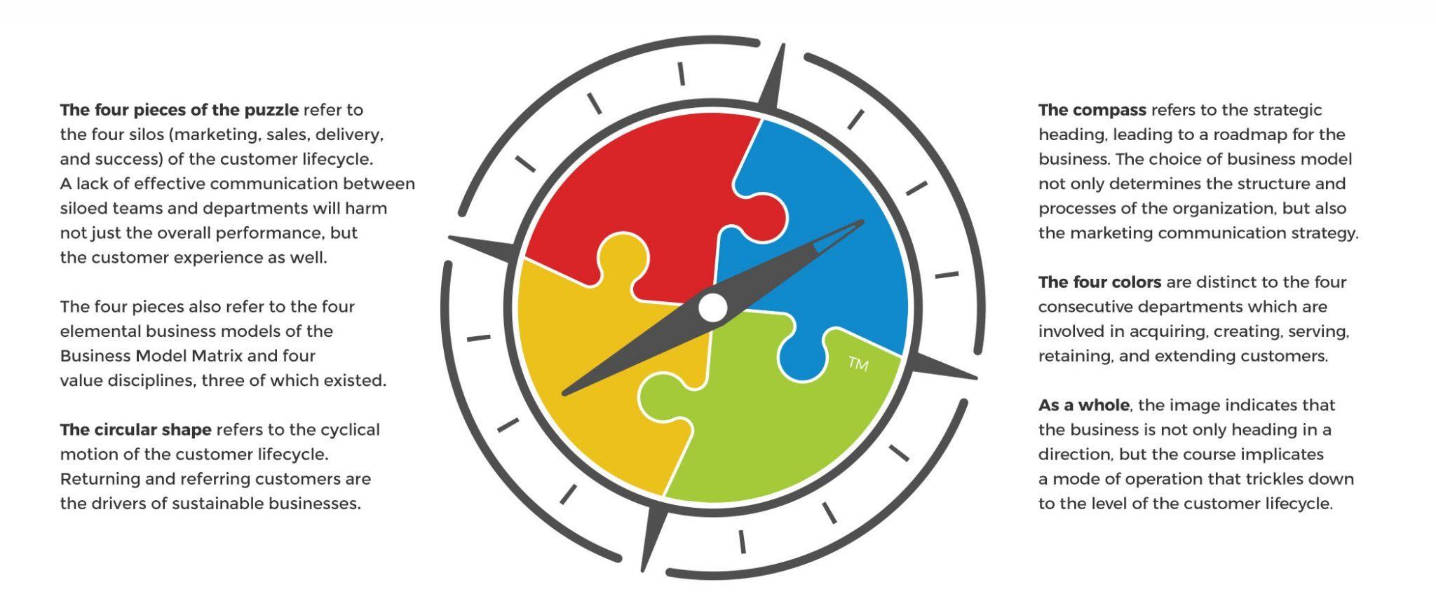 ROUNDMAP_Logo_Explain