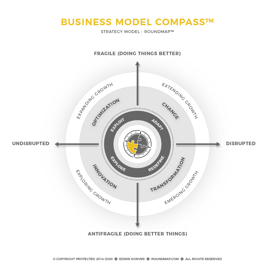 ROUNDMAP_Model_Business_Model_Compass_Copyright_Protected
