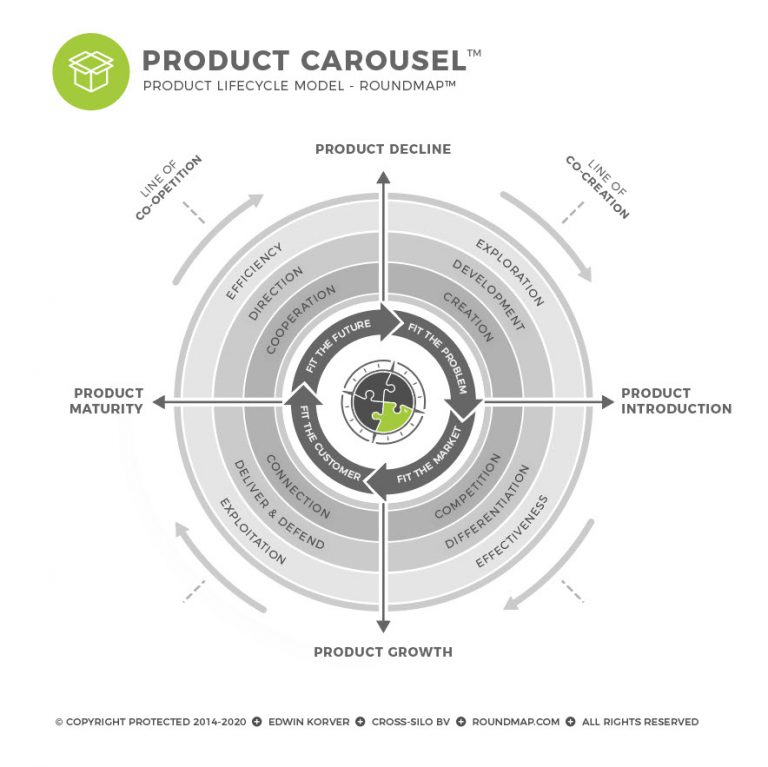 ROUNDMAP_Product_Carousel_Copyright_Protected_2020