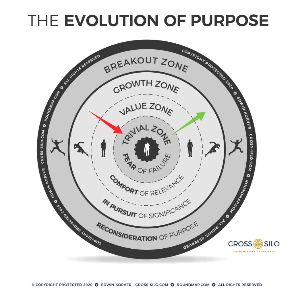 ROUNDMAP_The_Evolution_of_Purpose_Copyright_Protected_2020