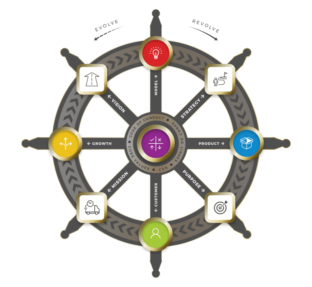 ROUNDMAP_The_Venture_Wheel_Freestanding_Copyright_Protected_2021