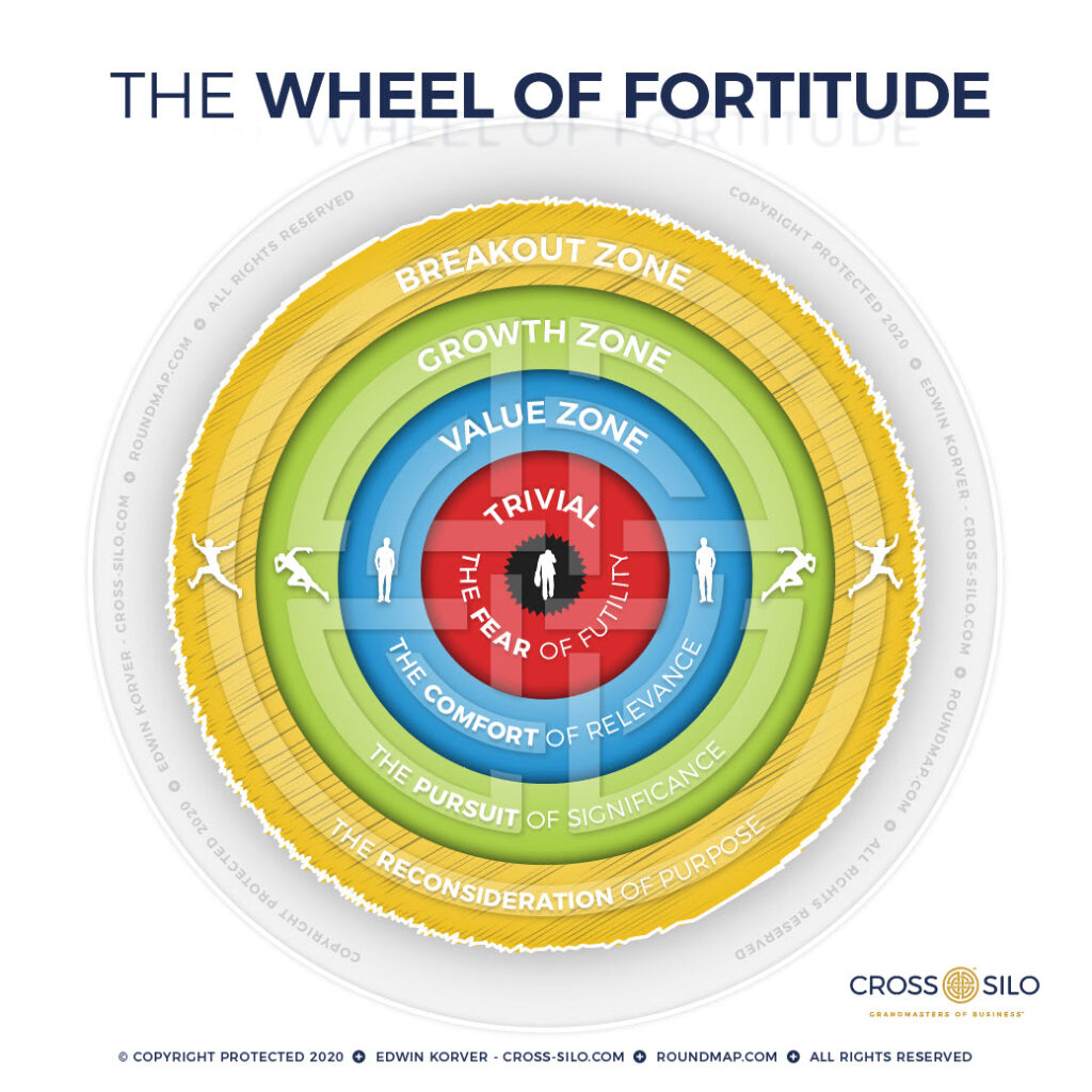 ROUNDMAP_The_Wheel_of_Fortitude_CS_Copyright_Protected_2020