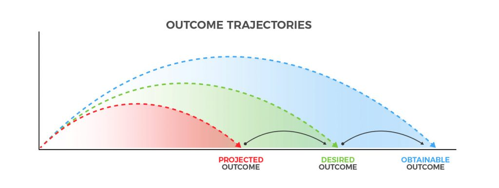 ROUNDMAP_Trajectories_Outcomes