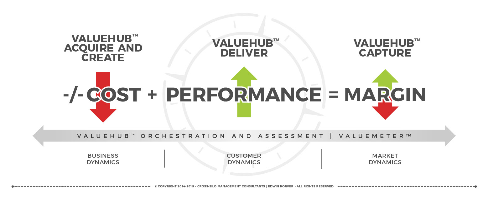 ROUNDMAP_ValueHub_Formula_Valuemeter
