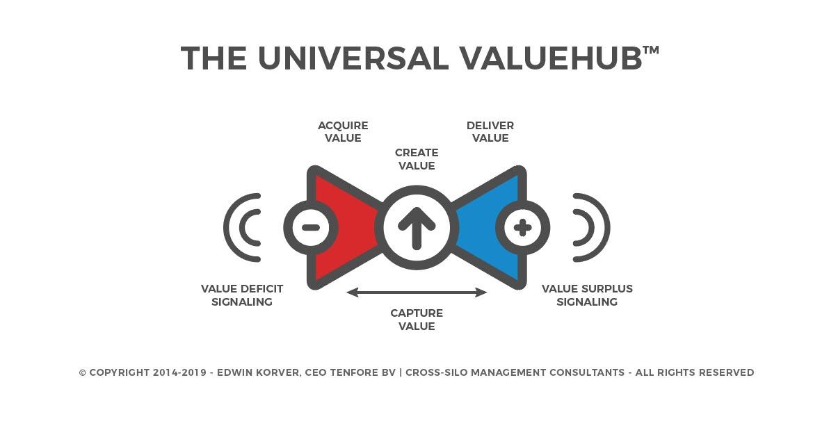 ROUNDMAP_ValueHub_Universal
