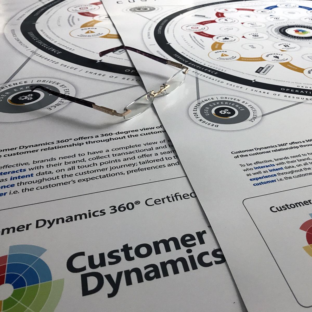 customer-dynamics-poster-01